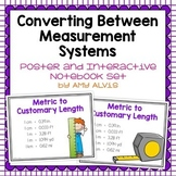 Converting Between Measurement Systems Posters and Interac