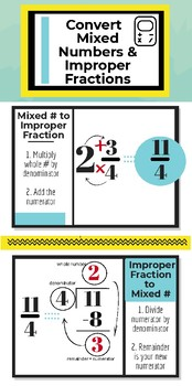 Converting Between Mixed Numbers & Improper Fractions