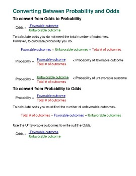 Converting Between Probability and Odds Cheat Sheet