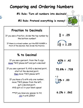 Converting, Comparing & Ordering Numbers Cheat Sheet!