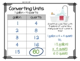 Converting Customary / Metric Units of Measurement using In & Out Tables