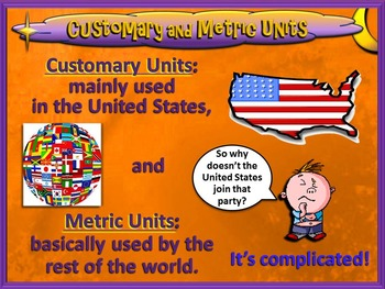Converting Customary and Metric Units of Measure (PowerPoint Pack)