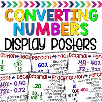 Converting Decimals, Fractions, and Percent Math Posters