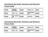 Converting Decimals, Percents and Fractions Cheat Sheet