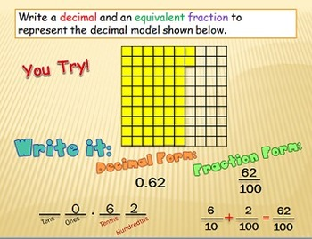 Converting Decimals to Fractions Common Core