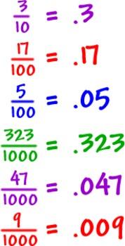 Converting Decimals to Fractions Worksheet