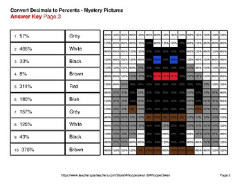 Converting Decimals to Percents - Color-By-Number Superhero Mystery Pictures