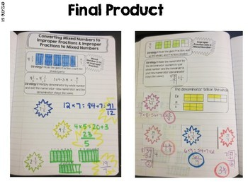 Converting Fraction Interactive Notebook Page