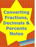 Converting Fractions, Decimals & Percents