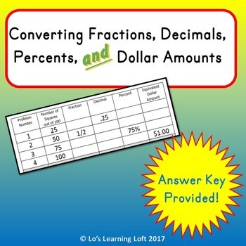 Converting Fractions, Decimals, Percents, AND Dollar Amounts