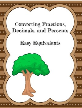 Converting Fractions, Decimals & Percents - Easy Equivalents