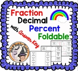 Converting Fractions Decimals Percents Foldable Flip Book with Answer KEY
