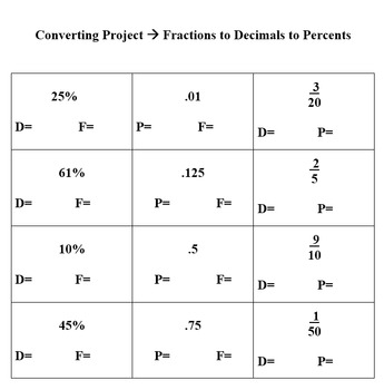 Converting Fractions Decimals Percents Project Cards