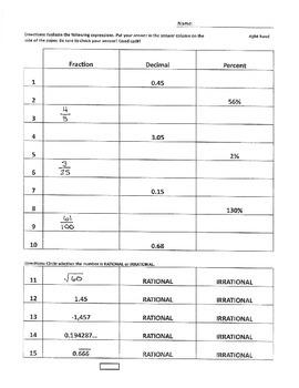Converting Fractions, Decimals & Percents Quiz (7.NS.2;Math. Pract. 1,3,4,5,7)