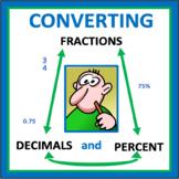 Converting Fractions, Decimals, and Percent