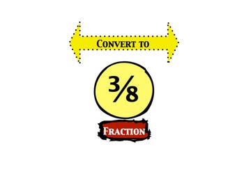 Converting Fractions, Decimals and Percentages Poster