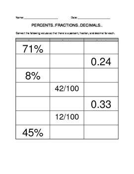 Converting Fractions, Decimals, and Percentages Worksheet