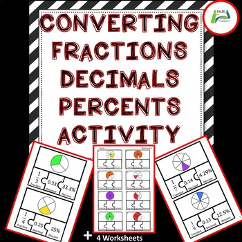 Converting Fractions Decimals and Percents Activity