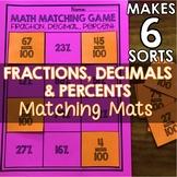 Converting Fractions Decimals and Percents Activity Math Sorts