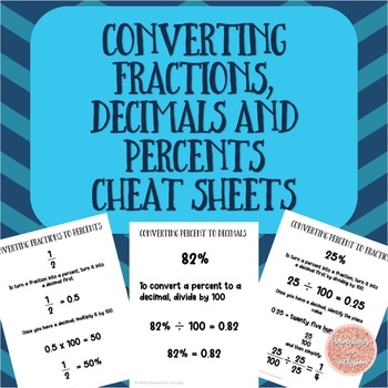 Converting Fractions, Decimals, and Percents Cheat Sheets / Reference Sheets