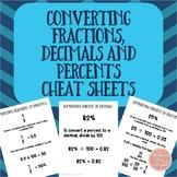 Converting Fractions, Decimals, and Percents Cheat Sheets