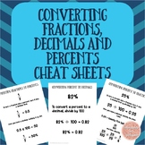 Converting Fractions, Decimals, and Percents Cheat Sheets