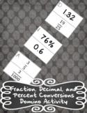 Converting Fractions, Decimals, and Percents Domino Activity