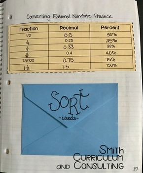 Converting Fractions, Decimals & Percents Flippable - Rational Numbers