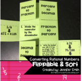 Converting Fractions, Decimals & Percents Flippable - Rati