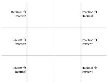 Converting Fractions Decimals and Percents Foldable