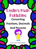 Converting Fractions, Decimals and Percents Foldable for I