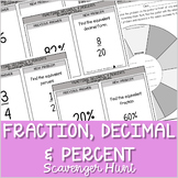 Converting Fractions, Decimals, and Percents Scavenger Hunt ~4.NF.6