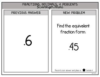 Converting Fractions, Decimals, and Percents Scavenger Hunt ~4.NF.6