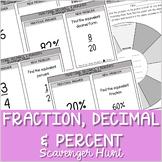 Converting Fractions, Decimals, and Percents Activity ~4.NF.6