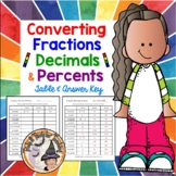 Converting Fractions, Decimals, and Percents Table Worksheet Conversions