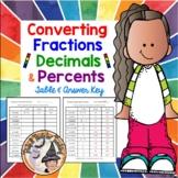 Converting Fractions, Decimals, and Percents Table Worksheet Conversions