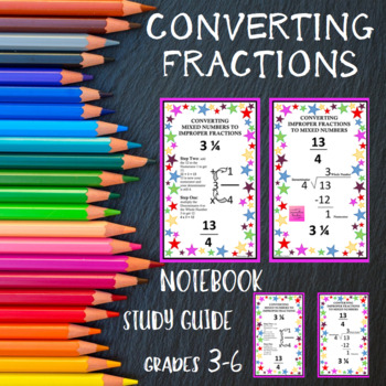 Converting Fractions Poster
