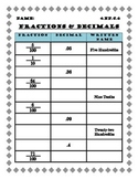 Common Core Converting Fractions and Decimals