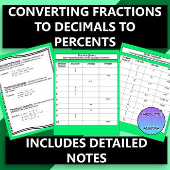 Converting Fractions and Decimals and Percents