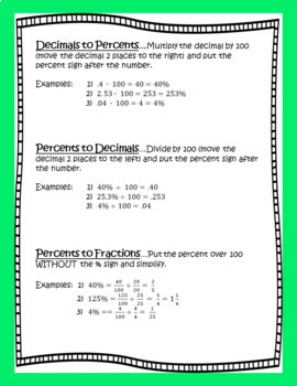 Converting Fractions and Decimals and Percents with Detailed Notes