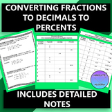 Converting Fractions and Decimals and Percents with Detail