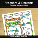 Converting Fractions and Percents Doodle Sheet Math Coloring Notes