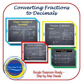 Converting Fractions into Decimals - 7th Grade Math