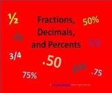 Converting Fractions into Decimals and Percents