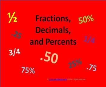 Converting Fractions into Decimals and Percents