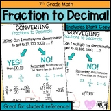 Converting Fractions to Decimals Anchor Chart