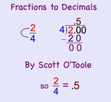 Converting Fractions to Decimals Smartboard Math Lesson