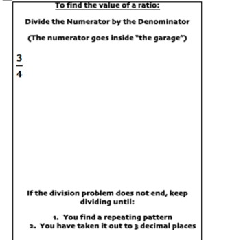 Converting Fractions to Decimals or Finding Value of Ratios