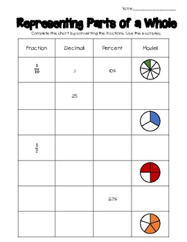 fractions decimals percent worksheets teaching resources  teachers   converting fractions to decimals to percents worksheet no prep