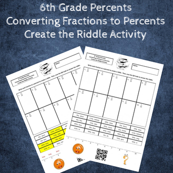 Converting Fractions to Percents Create the Riddle Activity